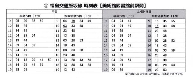 福島交通飯坂線の美術館時刻表