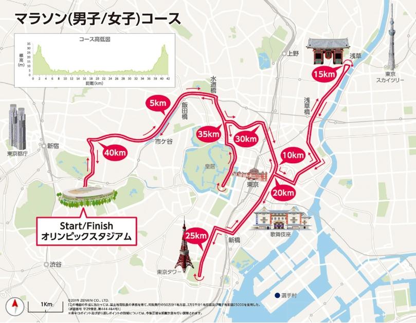 東京オリンピックマラソンコース